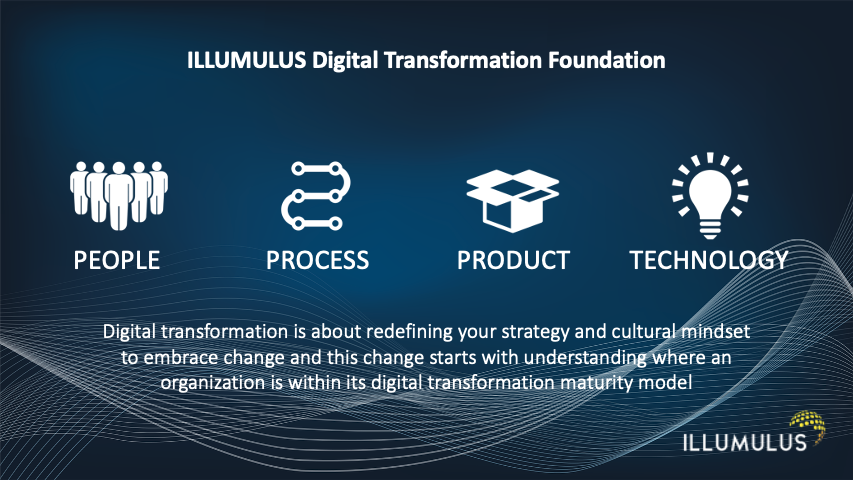 ILLUMULUS Digital Transformation Foundation