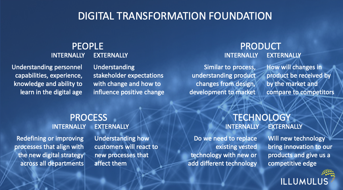Illumulus Digital Transformation PPPT