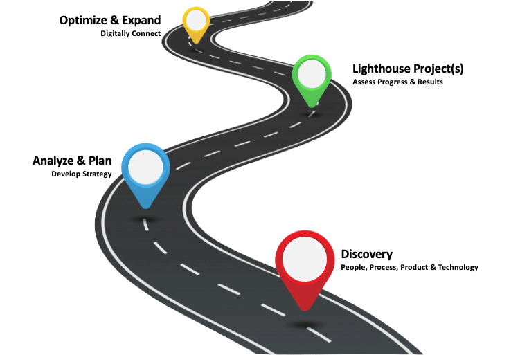 Illumulus Digital Journey
